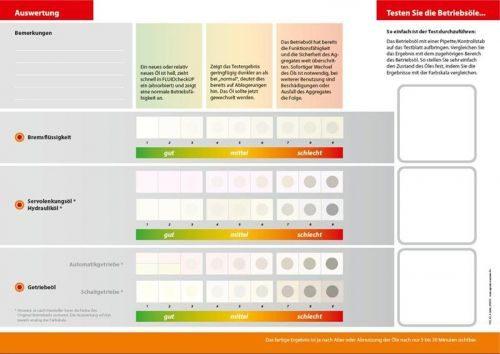 evaluation img